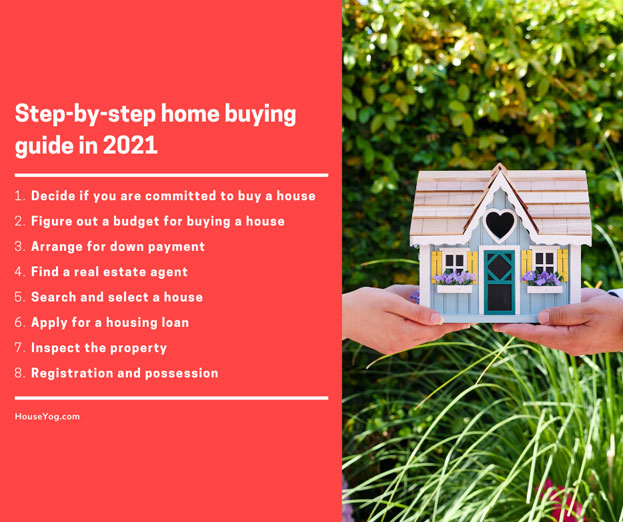 Step-by-step home buying guide in 2021